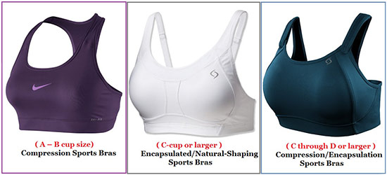 db9af7956ad 6 Step Guide To Choosing The Perfect Sports Bra!
