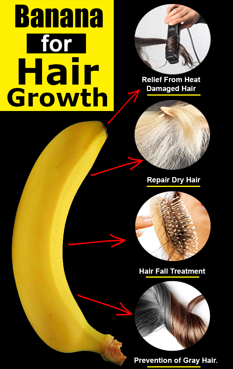 Benefits Of Banana For Hair Growth Banana Hair Mask