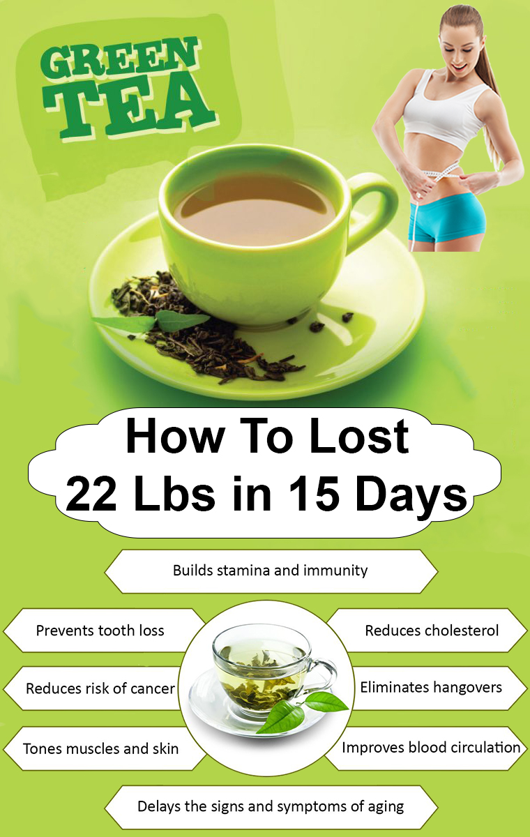 How I Lost 22 Lbs in 15 Days