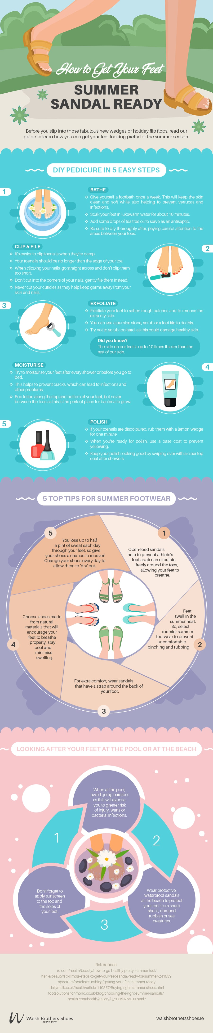 How to Get Your Feet Summer Sandal Ready